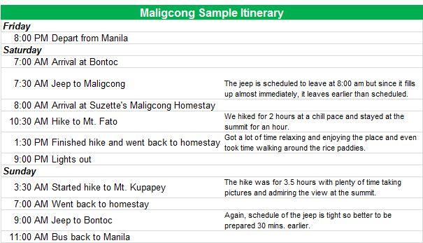 maligcong itinerary.JPG